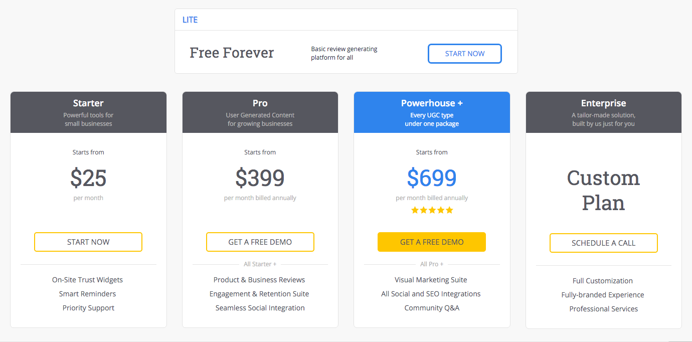 Insightful Study of 386 SaaS Startup Pricing Pages