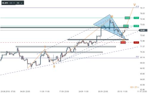 chart (22)-3