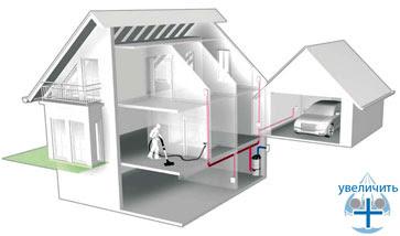 Всасывающие трубопроводы систем централизованной пылеуборки REHAU VACUCLEAN