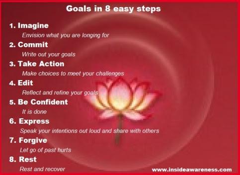 goals in 8 steps 3