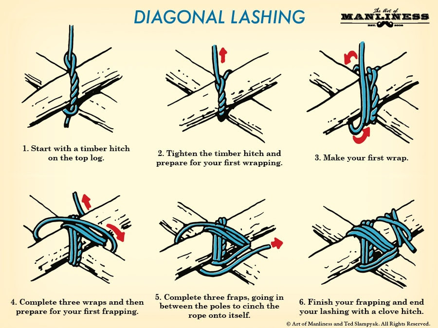 how to tie diagonal lashing illustration