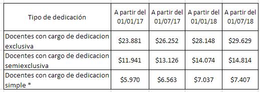 Garantía salarial