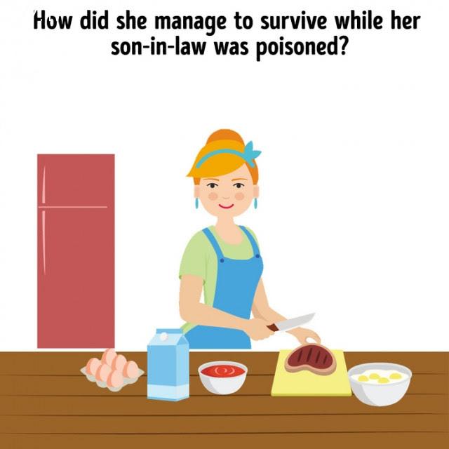 5. Làm thế nào bà Jane vẫn sống trong khi con rể đã bị đầu độc? ,câu đố,trắc nghiệm