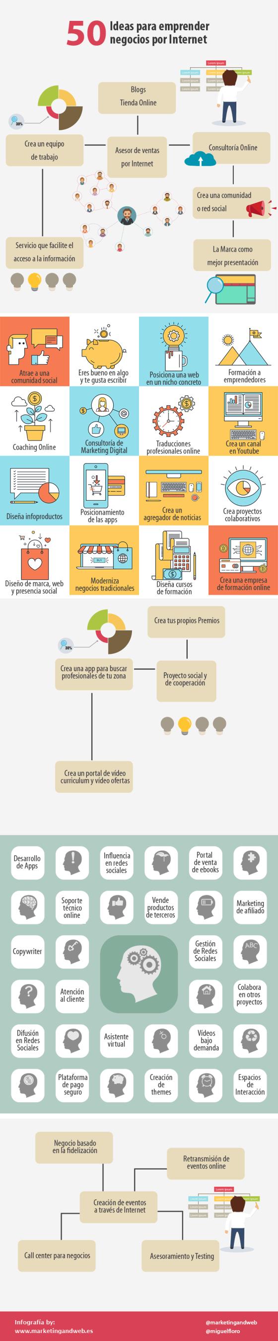 50 ideas para emprender negocios por Internet