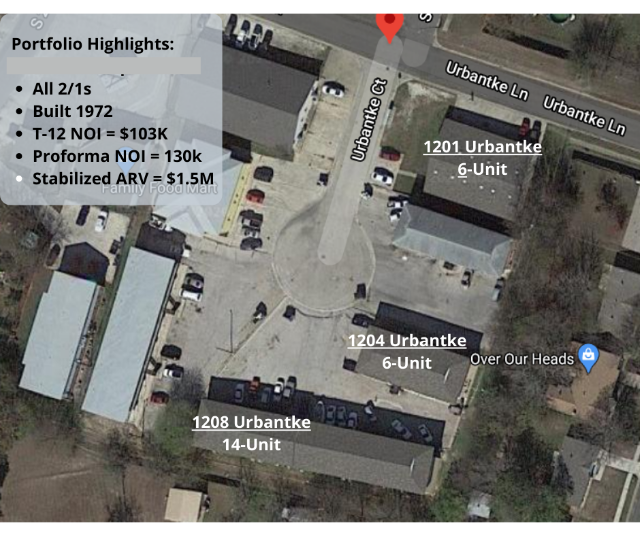 1201, 1205, & 1208 Urbantke Ct  Copperas Cove, TX 76522 multifamily wholesale opportunity