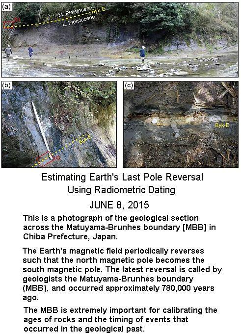 Geological Radiometry