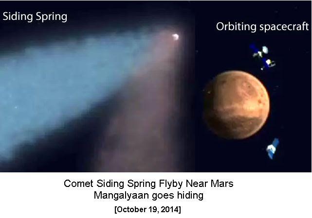 Mangalyaan sees comet