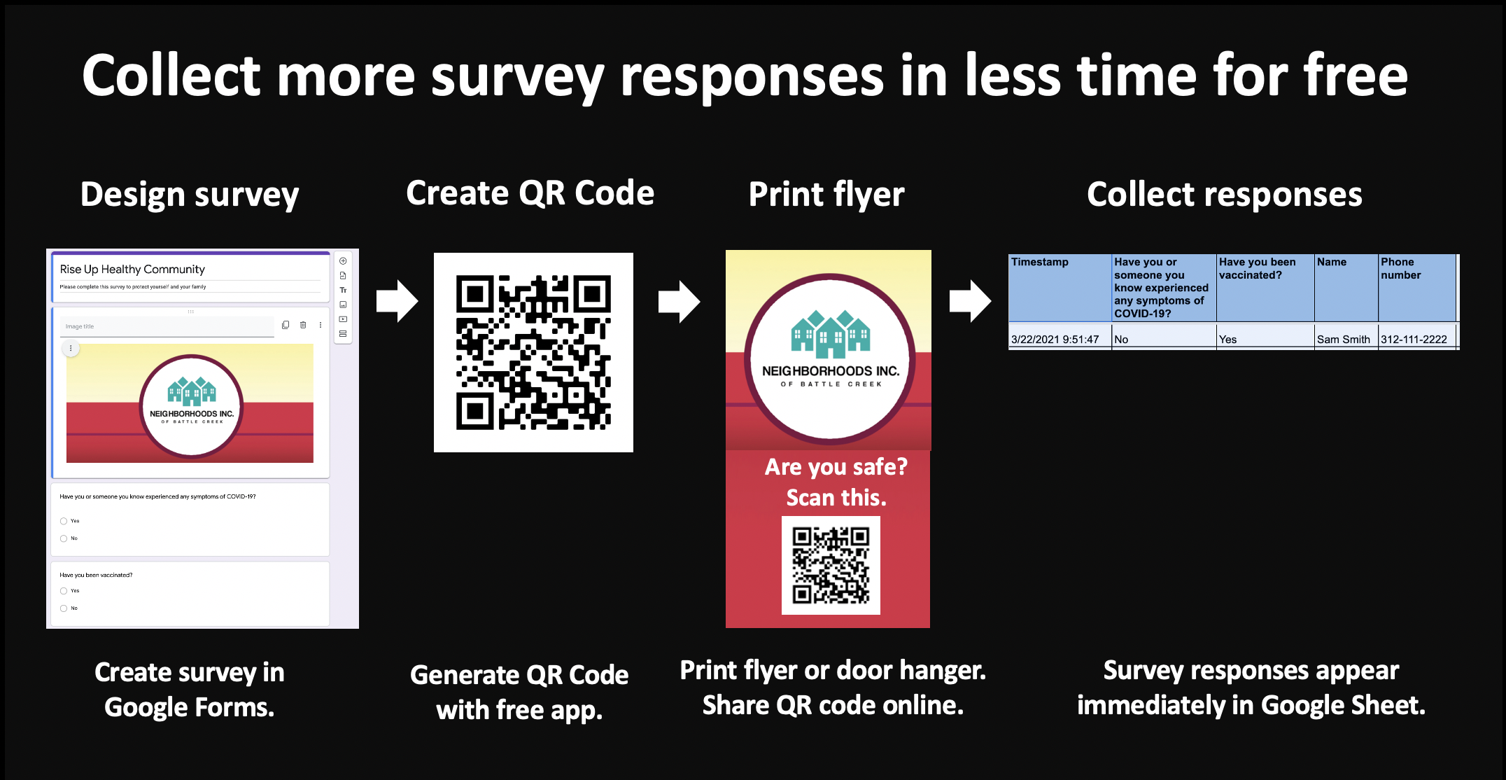 Collect more survey responses in less time for free with QR codes