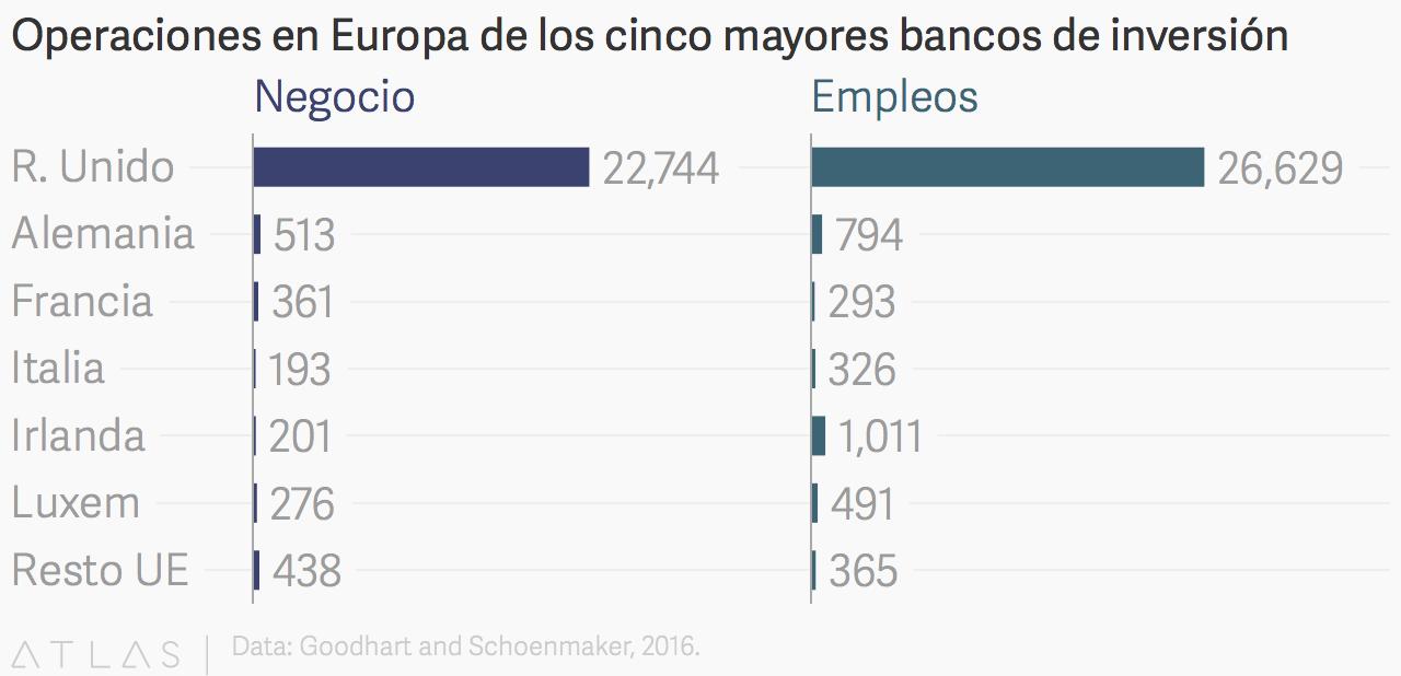 Brexit-BancosUSAEuropa_Julio2016.png