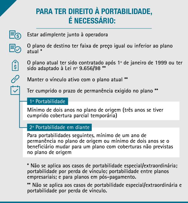 info portabilidade2