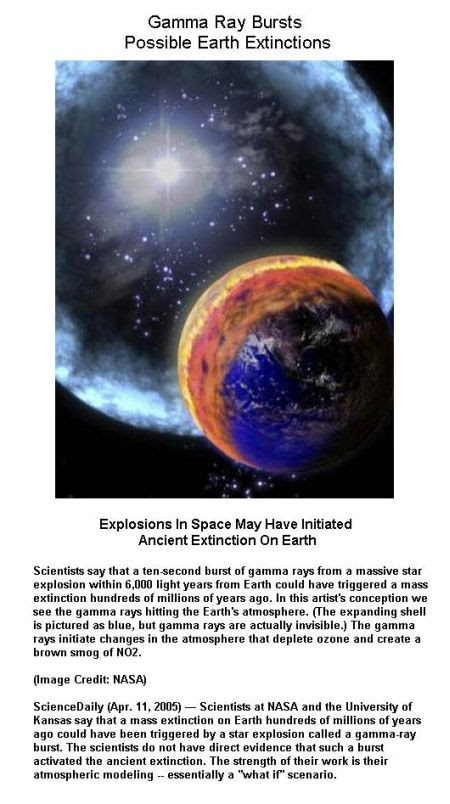 Fig 6 Gamma Ray Bursts Initiate Extinction
