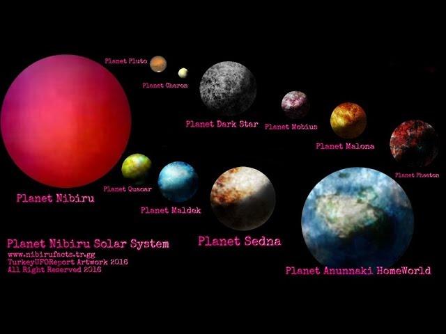 Zecharia Sitchins's NIBIRU SOLAR SYSTEM - 2016 -NEW VERSION  Sddefault