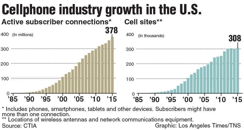 wirelesss-growh-usa-LA Times:TNS