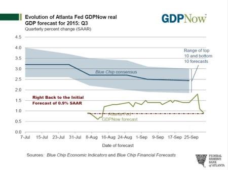 Fed de Atlanta
