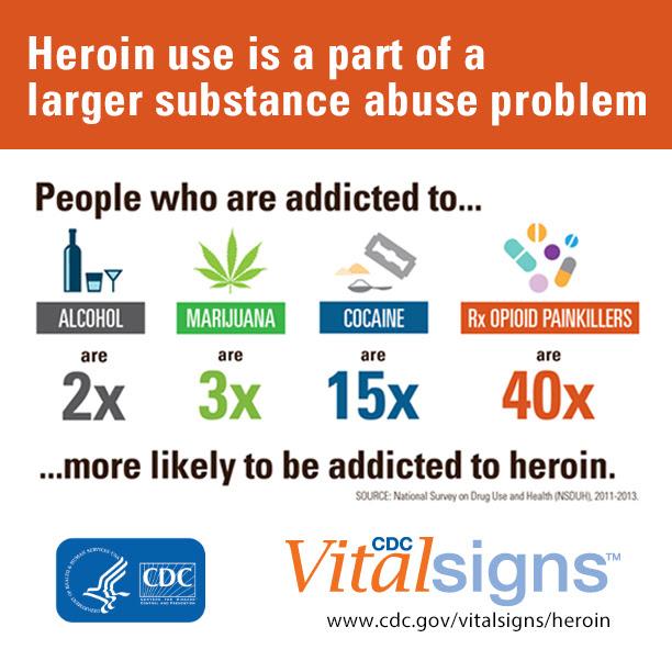 heroin epidemic