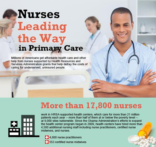 Nurses Lead the Way Infographic
