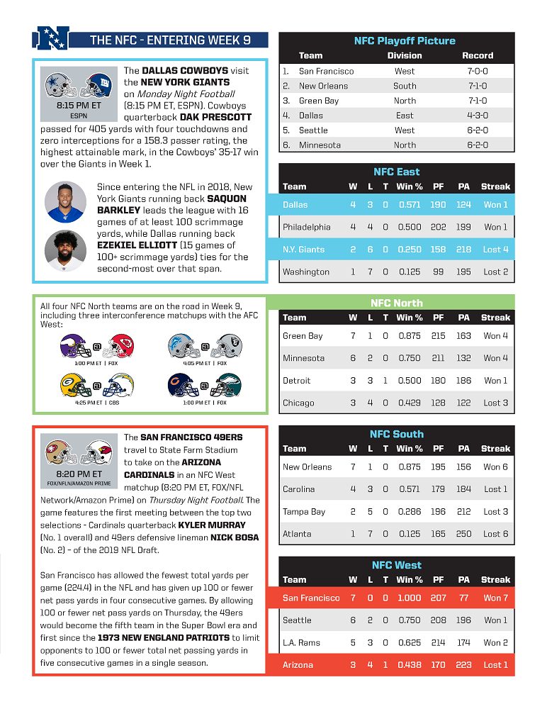 NFL Rundown - Week 9_Page_5.png