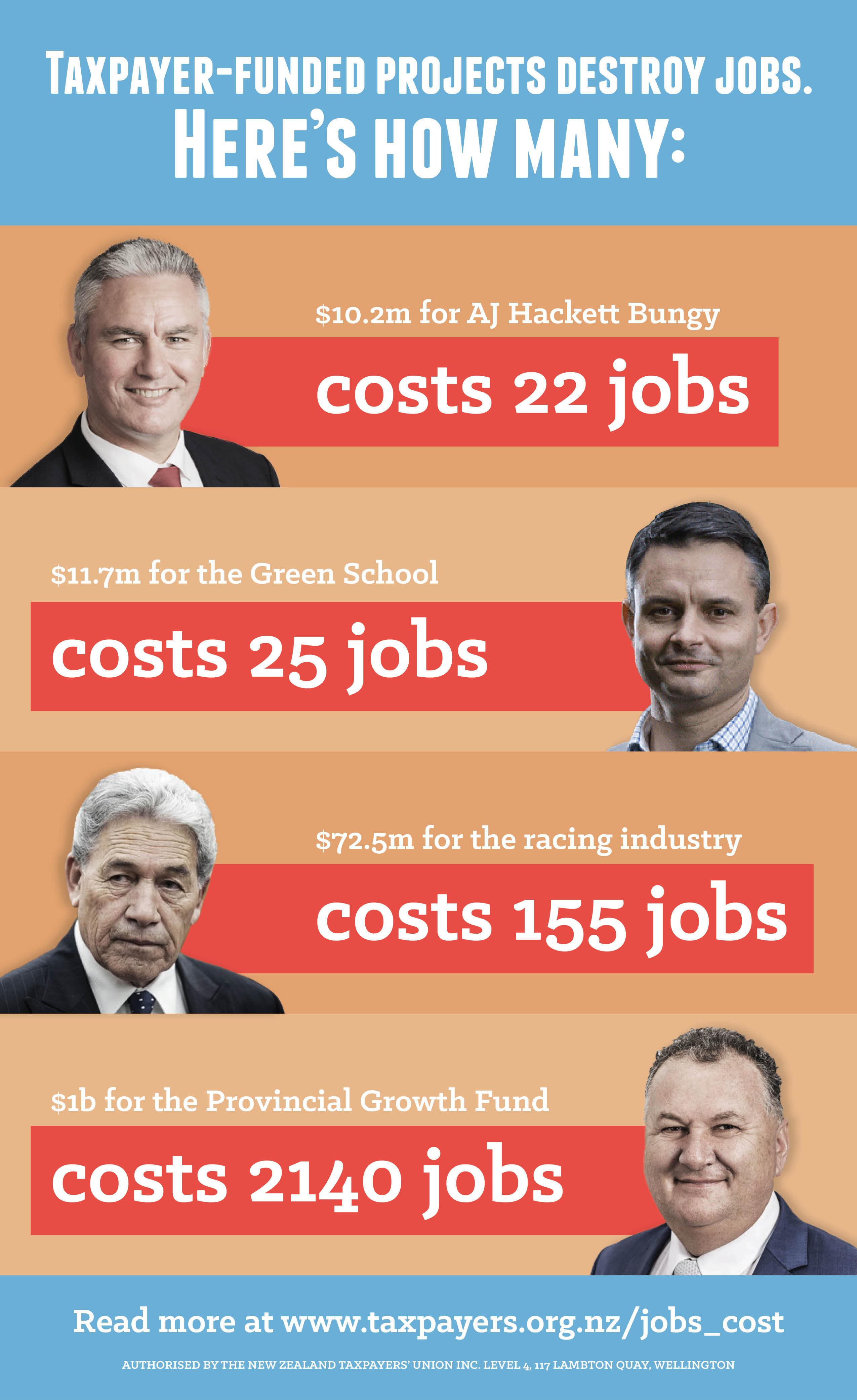 Jobs cost image