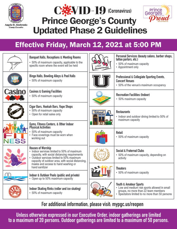 Updated Phase 2 March 12