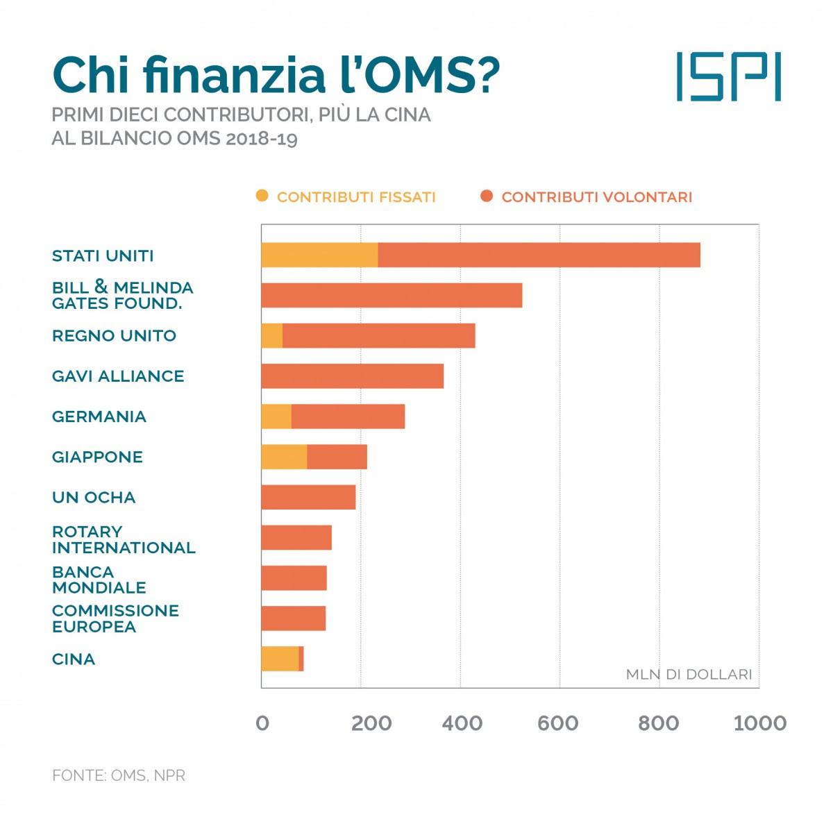https://campaign-image.eu/zohocampaigns/28716000026512985_zc_v6_chi_finanzia_oms.jpg
