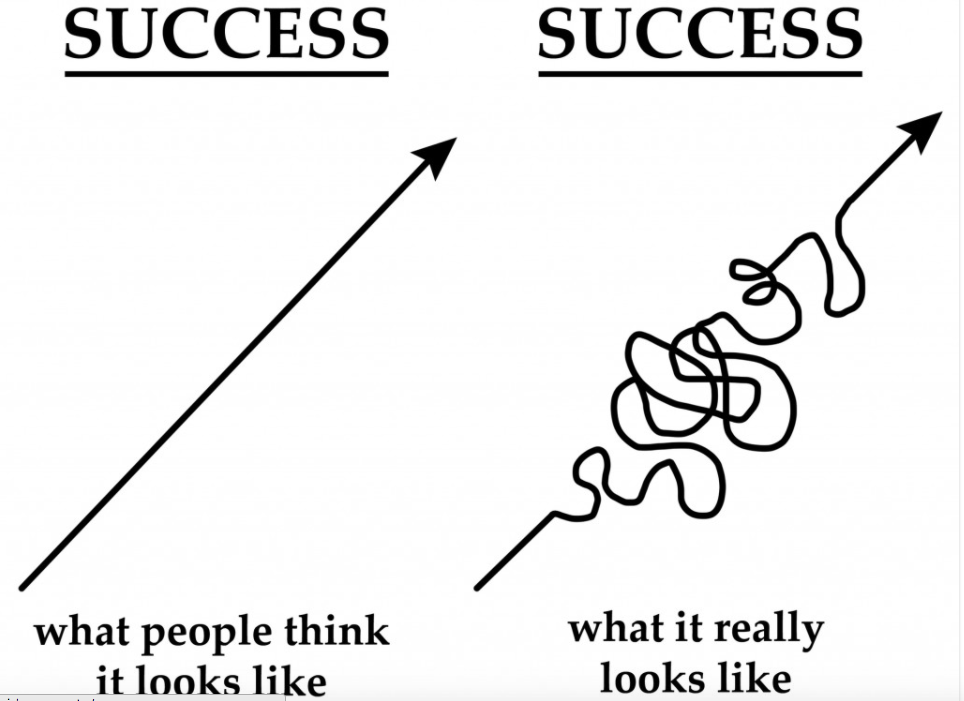 what-success-really-looks-like.jpg