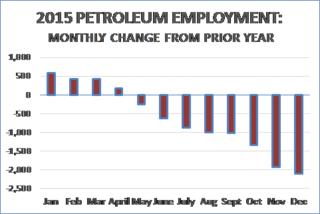 2016.05.31 Employment 2