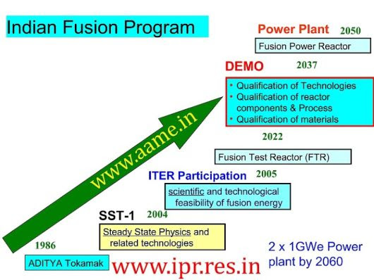 Indian fusion program