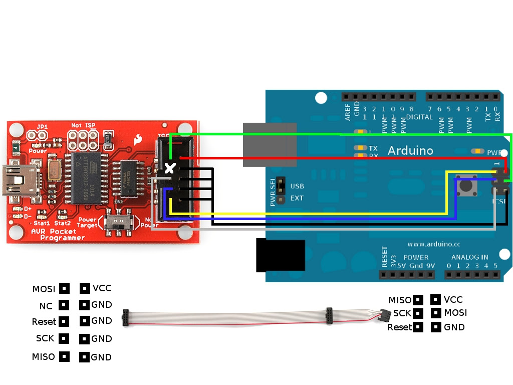 Updating Usbasp Firmware With Arduino Shannon Strutz