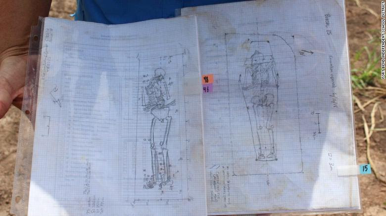 Researchers' drawings of the remains. The slaves were overworked and malnourished.