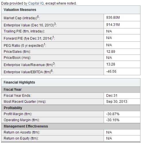 WIX Key Stats