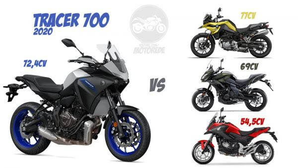 Yamaha Tracer 700 2020 Comparativo Potência
