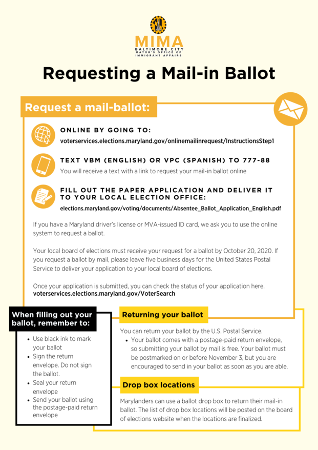 Mail In Ballot Request Instructions