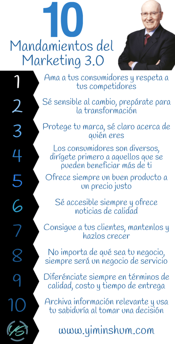 10 mandamientos del Marketing 3.0 según Kotler