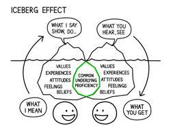 iceberg-effect-expectations