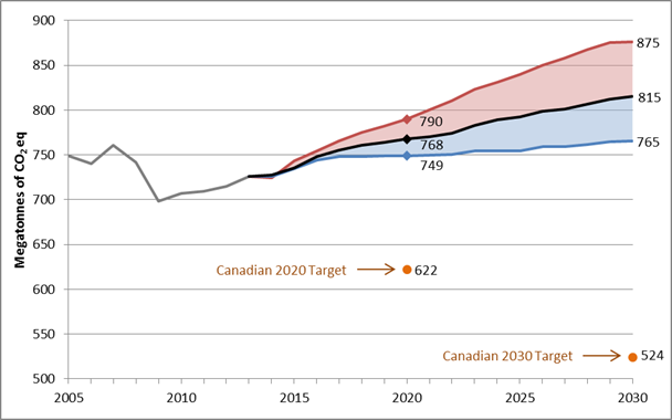 climate_targets.png
