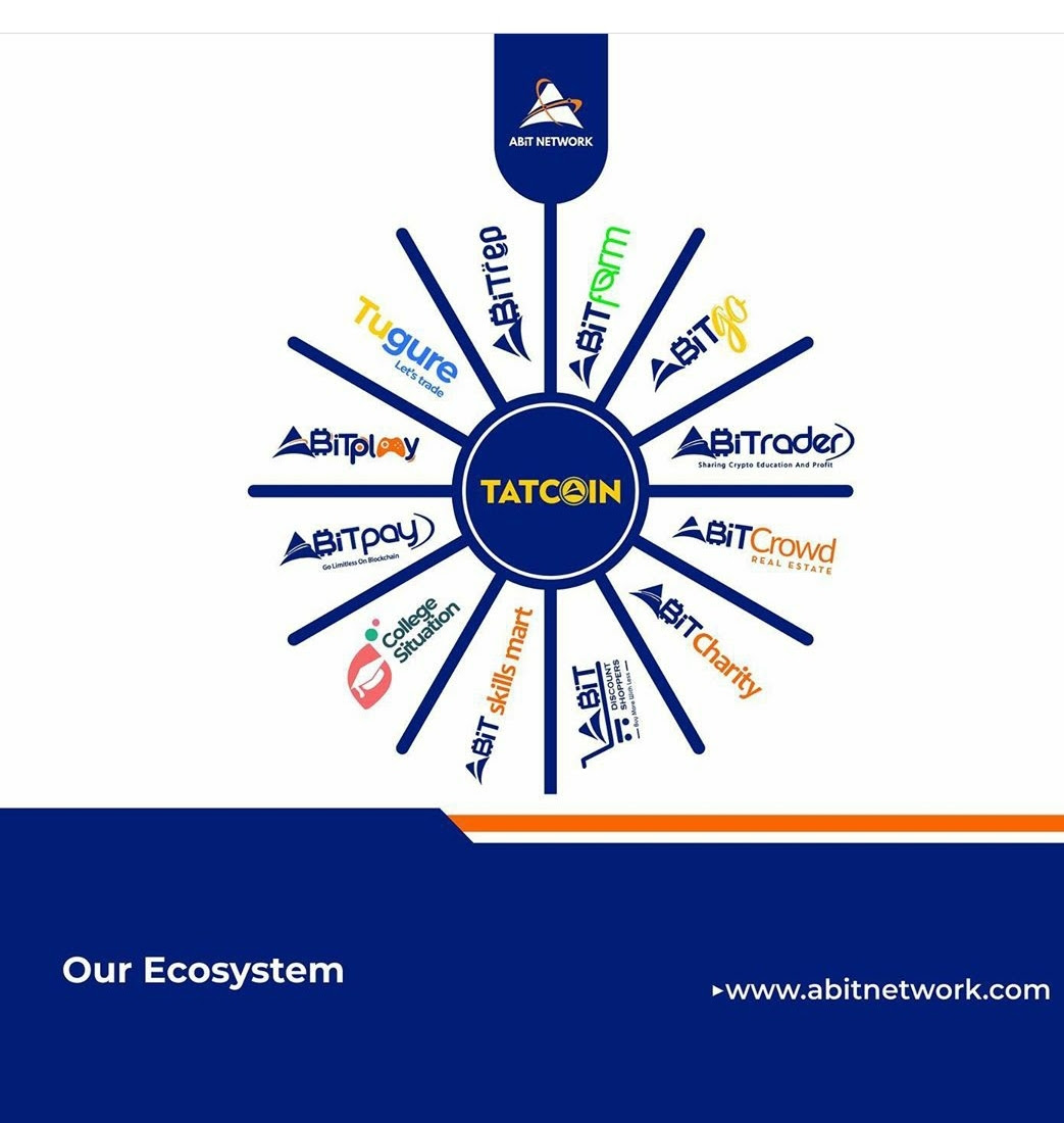 Tatcoin- Investing in Tatcoin and Everything you need to know about AbitNetwork in 2020