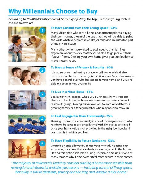 5 Reasons Why Millennials Buy a Home [INFOGRAPHIC] | MyKCM
