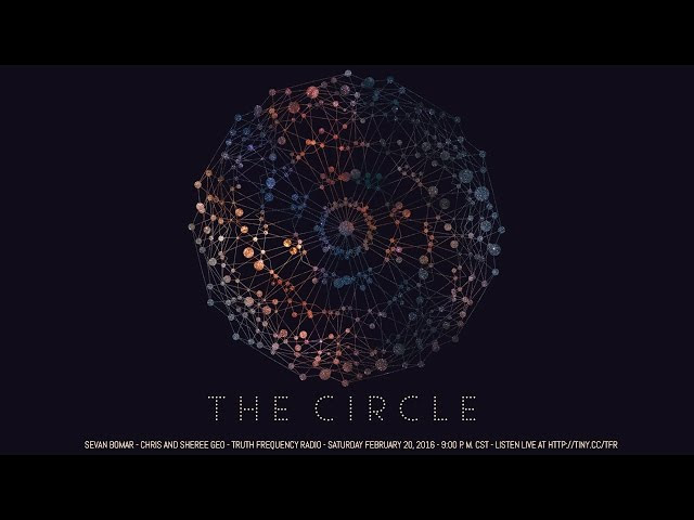 THE CIRCLE - SEVAN ON TFR W/ CHRIS AND SHEREE GEO - 2-20-2016  Sddefault