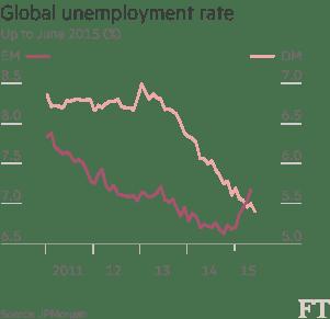 Desemprego EM