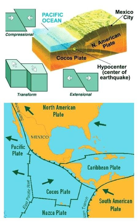 fig-3-plate-tectonics-in-north-america
