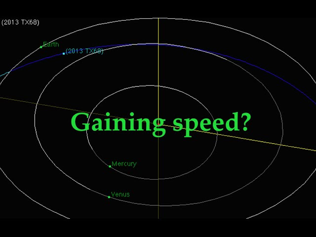 UPDATE: Asteroid 2013 TX68 gaining speed! | Unusual..  Sddefault