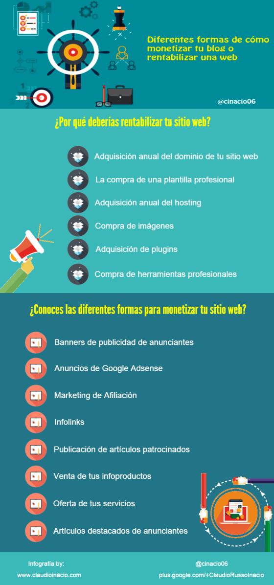como-monetizar-tu-blog-infografia