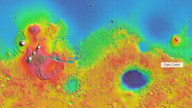 Odyssey's Mola map of elevation on Mars