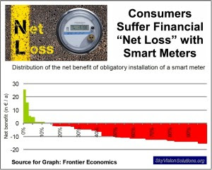 Frontier Economics and Consumer Net Loss with Smart Meters
