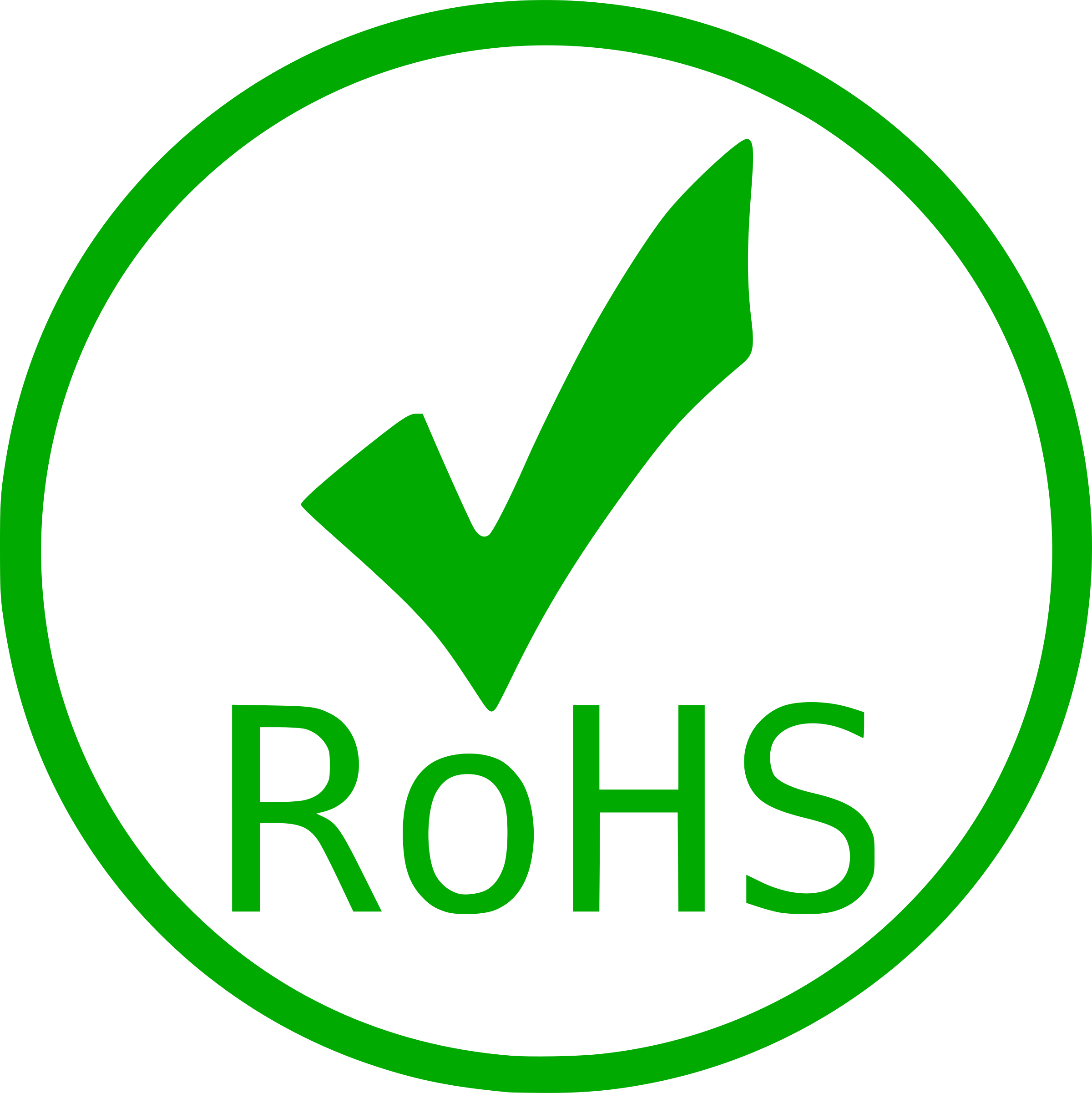 Image result for rohs transparent