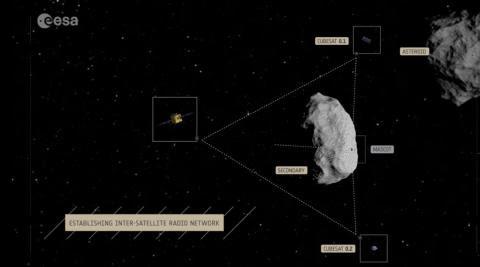 NASA y ESA