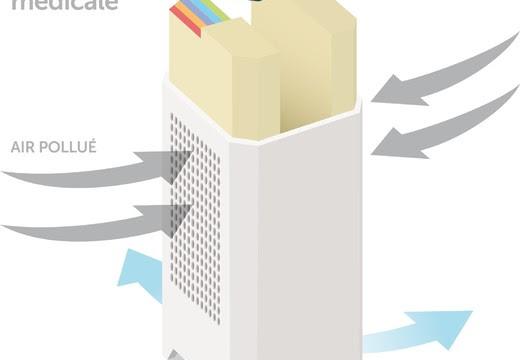 Installation et entretien de purificateurs d'air intérieur