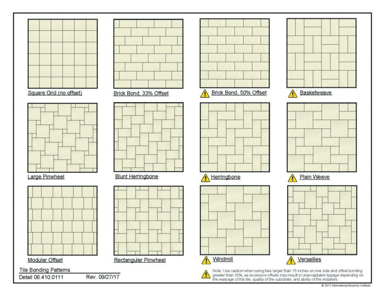 Tile Bonding Patterns