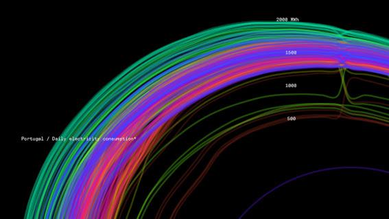 """© Dotdotdot per MAAT: dettaglio della data visualisation dell'installazione """"Power Rings"""" – realizzata con i dati del consumo elettrico del Portogallo (2019–2020) in collaborazione con EDP Innovation"""