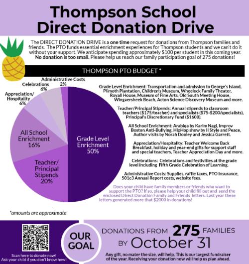 Direct Donation Drive 2018